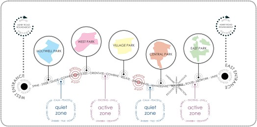 Framework Diagram